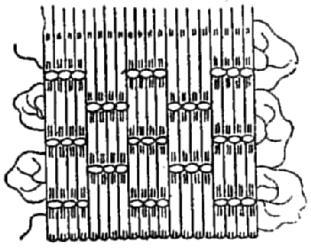 Example of basket stitch
